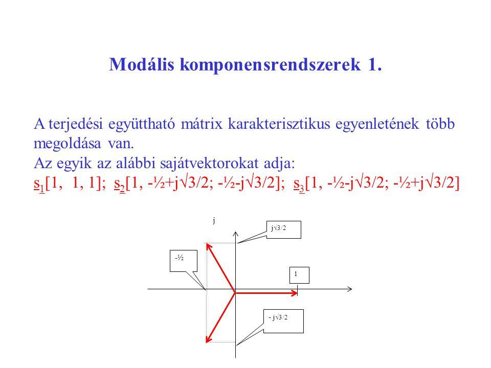 Modális komponensrendszerek 1. A terjedési együttható mátrix karakterisztikus egyenletének több megoldása van. Az egyik az alábbi sajátvektorokat adja
