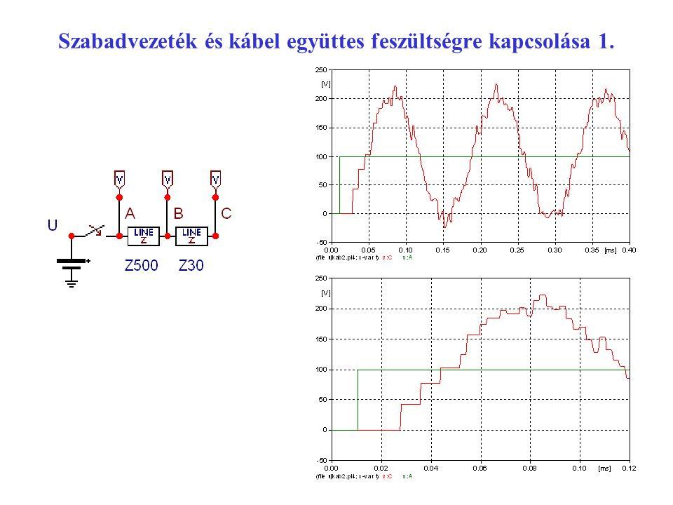 Modális komponensrendszerek 2.
