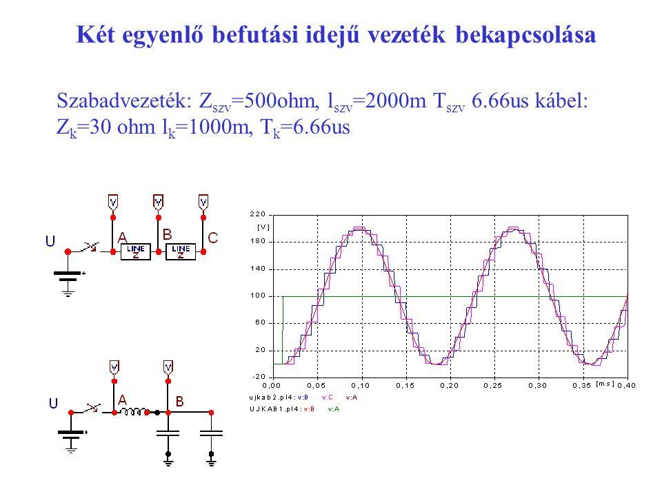 Két egyenlő befutási idejű vezeték bekapcsolása Szabadvezeték: Z szv =500ohm, l szv =2000m T szv 6.66us kábel: Z k =30 ohm l k =1000m, T k =6.66us