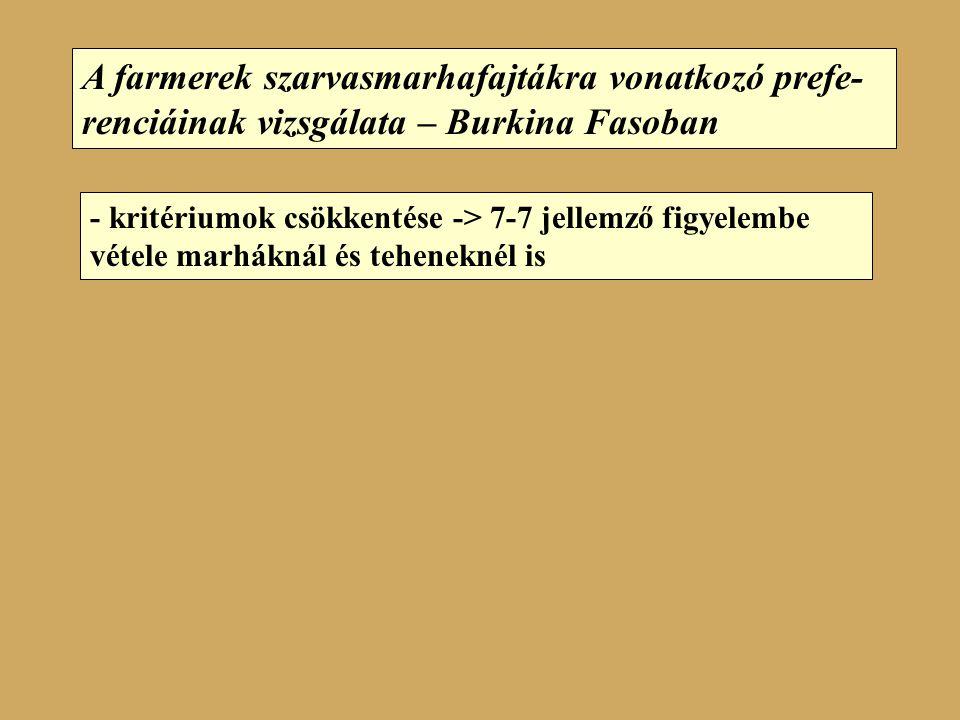 A farmerek szarvasmarhafajtákra vonatkozó prefe- renciáinak vizsgálata – Burkina Fasoban - kritériumok csökkentése -> 7-7 jellemző figyelembe vétele marháknál és teheneknél is