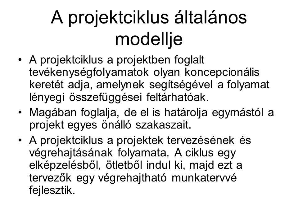 A projektciklus általános modellje A projektciklus a projektben foglalt tevékenységfolyamatok olyan koncepcionális keretét adja, amelynek segítségével a folyamat lényegi összefüggései feltárhatóak.