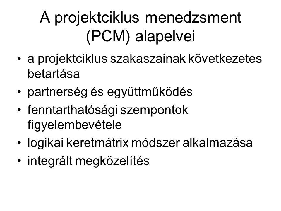 A projektciklus menedzsment (PCM) alapelvei a projektciklus szakaszainak következetes betartása partnerség és együttműködés fenntarthatósági szempontok figyelembevétele logikai keretmátrix módszer alkalmazása integrált megközelítés