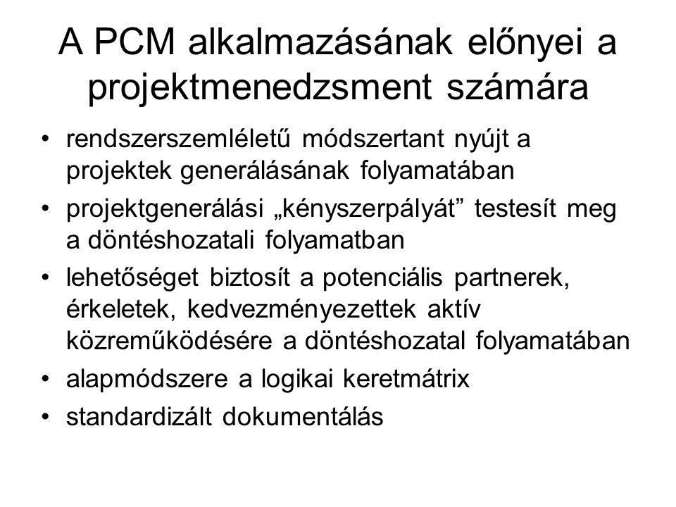"""A PCM alkalmazásának előnyei a projektmenedzsment számára rendszerszemléletű módszertant nyújt a projektek generálásának folyamatában projektgenerálási """"kényszerpályát testesít meg a döntéshozatali folyamatban lehetőséget biztosít a potenciális partnerek, érkeletek, kedvezményezettek aktív közreműködésére a döntéshozatal folyamatában alapmódszere a logikai keretmátrix standardizált dokumentálás"""