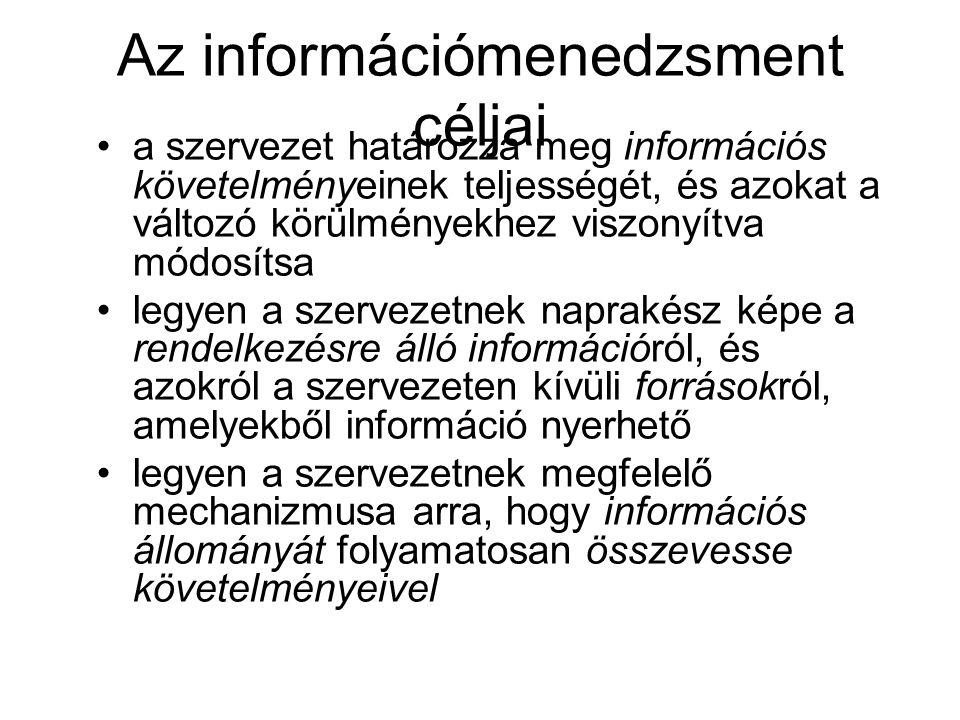 Az információmenedzsment céljai a szervezet határozza meg információs követelményeinek teljességét, és azokat a változó körülményekhez viszonyítva módosítsa legyen a szervezetnek naprakész képe a rendelkezésre álló információról, és azokról a szervezeten kívüli forrásokról, amelyekből információ nyerhető legyen a szervezetnek megfelelő mechanizmusa arra, hogy információs állományát folyamatosan összevesse követelményeivel