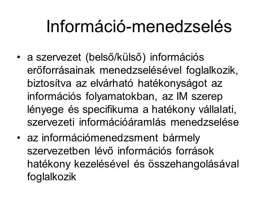 Információ-menedzselés a szervezet (belső/külső) információs erőforrásainak menedzselésével foglalkozik, biztosítva az elvárható hatékonyságot az információs folyamatokban, az IM szerep lényege és specifikuma a hatékony vállalati, szervezeti információáramlás menedzselése az információmenedzsment bármely szervezetben lévő információs források hatékony kezelésével és összehangolásával foglalkozik