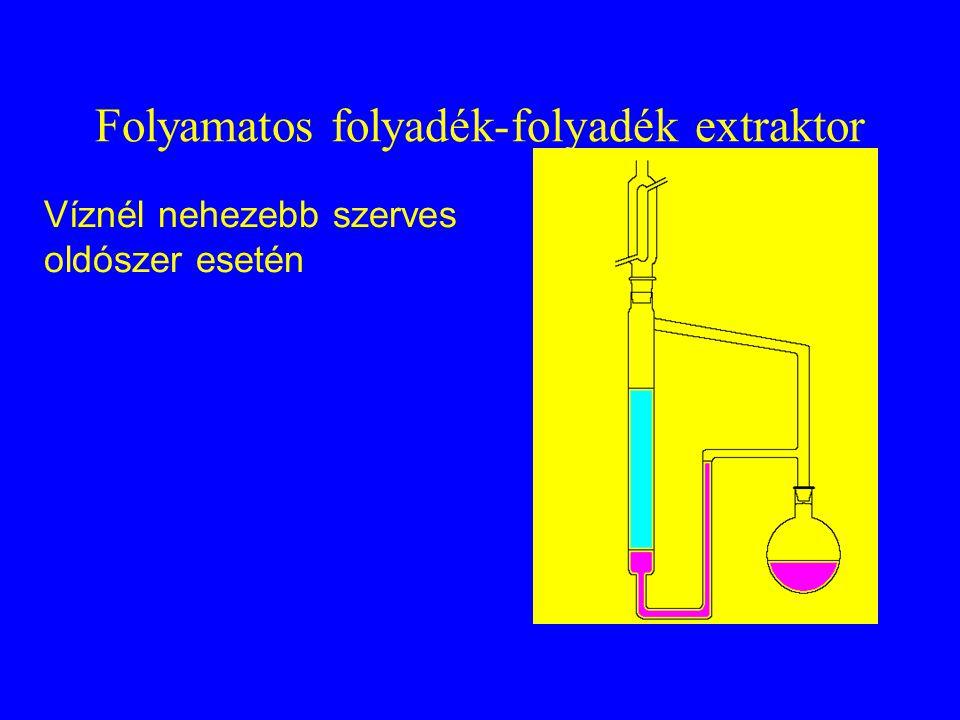 Folyadék –folyadék extrakció Egymással nem elegyedő oldószerek (org/aqu) között oszlik meg a vizsgált Komponens (TPH, fenoxisavak, fémek komplex alakb