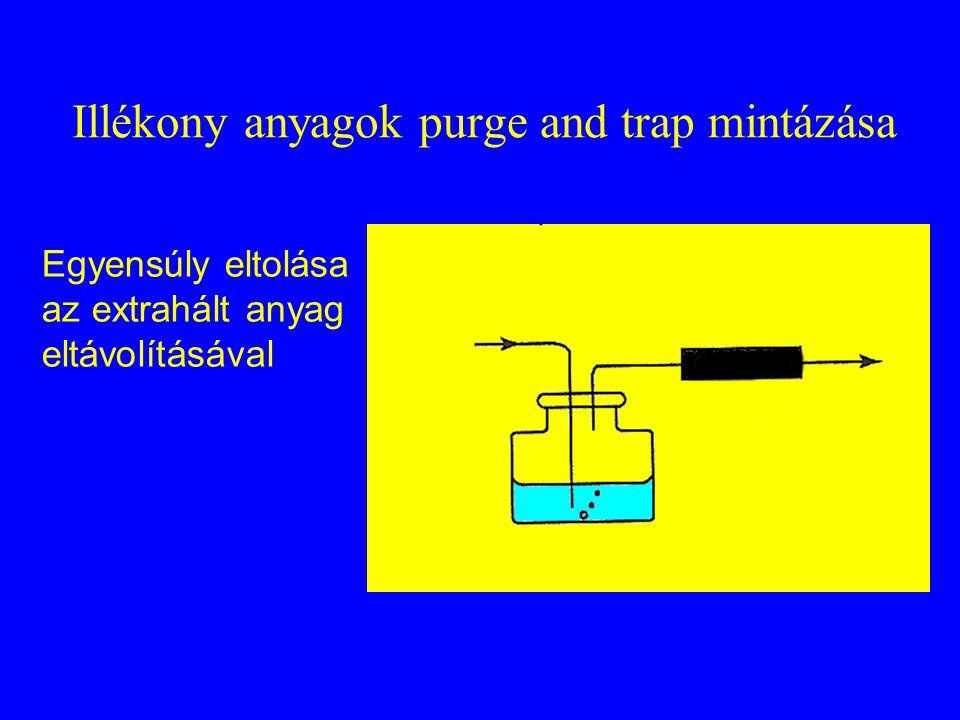 Folyamatos folyadék-folyadék extraktor Víznél nehezebb szerves oldószer esetén