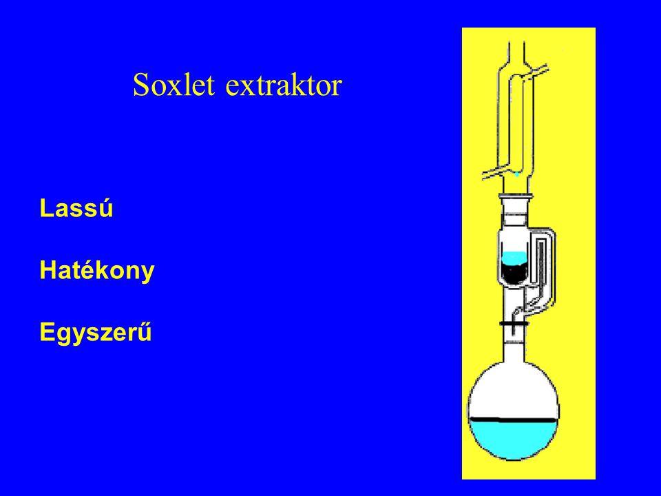 SPE fajtái Fázis anyaga Fordított, (C 18, PAH) Normál (SiOH, TPH) Imprint (atrazin) Immuno-szorbens (antibiotikum) Ioncserés (Al, ClO 4 ) Membrán (CO2
