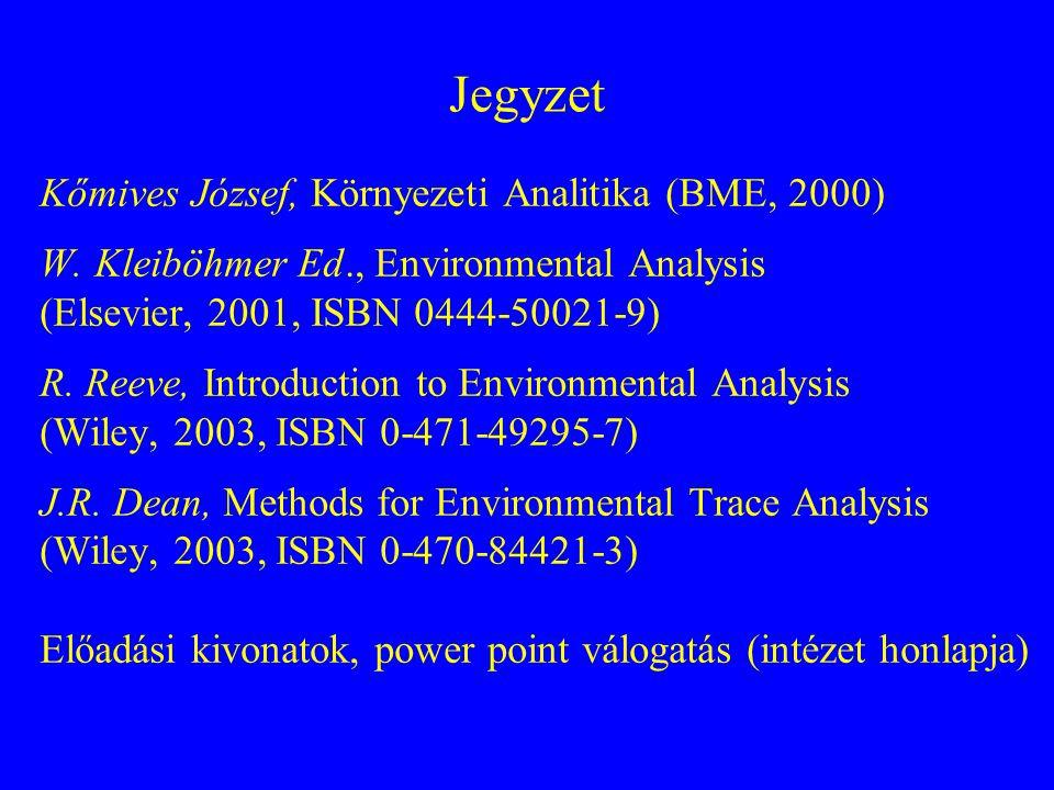 Előadások Analitikai kémia tárgya felosztása, mintavétel, minta-előkészítés Mérések pontossága, klasszikus eljárások (titrálás, gravimetria), elektrok