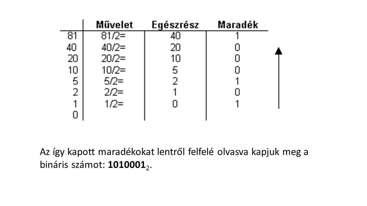 Az így kapott maradékokat lentről felfelé olvasva kapjuk meg a bináris számot: 1010001 2.