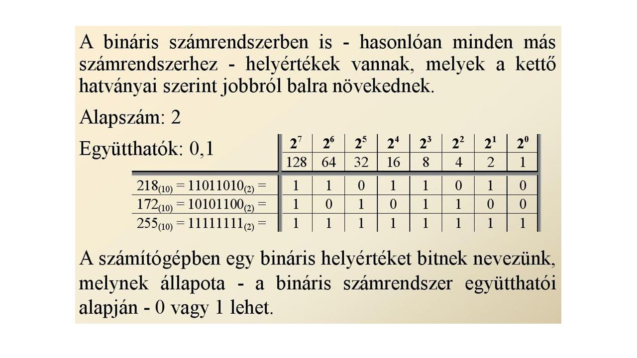 Tizenhatos számrendszer A tizenhatos (hexadecimális) számrendszer a 16-os számon alapuló számrendszer, az informatika kulcsfontosságú számrendszere (zsargonban: hexa).