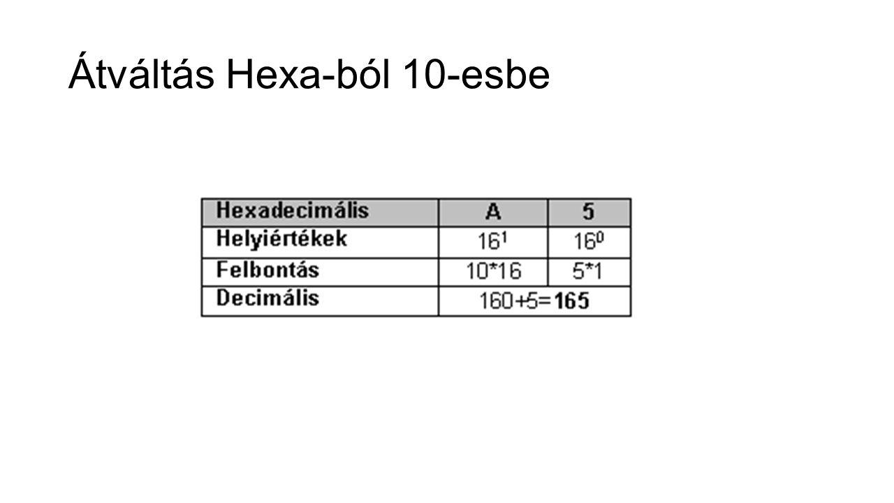 Átváltás Hexa-ból 10-esbe