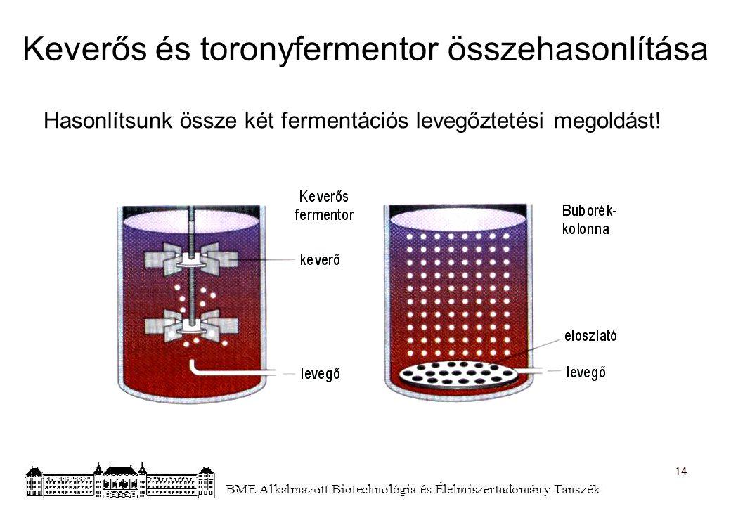 Keverős és toronyfermentor összehasonlítása Hasonlítsunk össze két fermentációs levegőztetési megoldást! 14