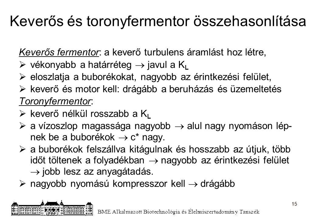 Keverős és toronyfermentor összehasonlítása Keverős fermentor: a keverő turbulens áramlást hoz létre,  vékonyabb a határréteg  javul a K L  eloszla