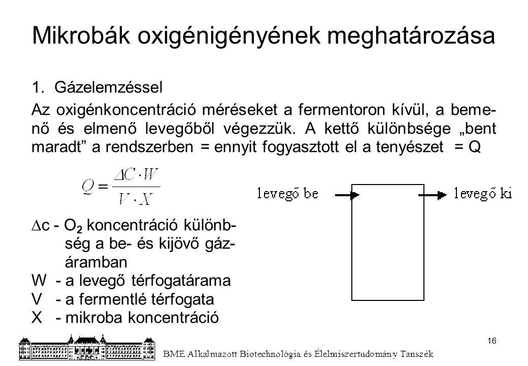 Mikrobák oxigénigényének meghatározása 1. Gázelemzéssel Az oxigénkoncentráció méréseket a fermentoron kívül, a beme- nő és elmenő levegőből végezzük.