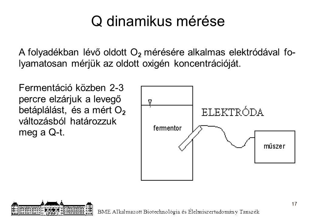 Q dinamikus mérése A folyadékban lévő oldott O 2 mérésére alkalmas elektródával fo- lyamatosan mérjük az oldott oxigén koncentrációját. Fermentáció kö