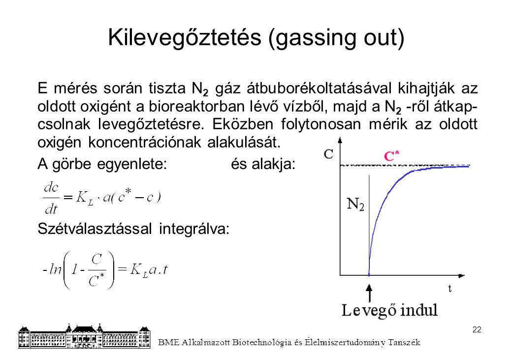 Kilevegőztetés (gassing out) E mérés során tiszta N 2 gáz átbuborékoltatásával kihajtják az oldott oxigént a bioreaktorban lévő vízből, majd a N 2 -rő