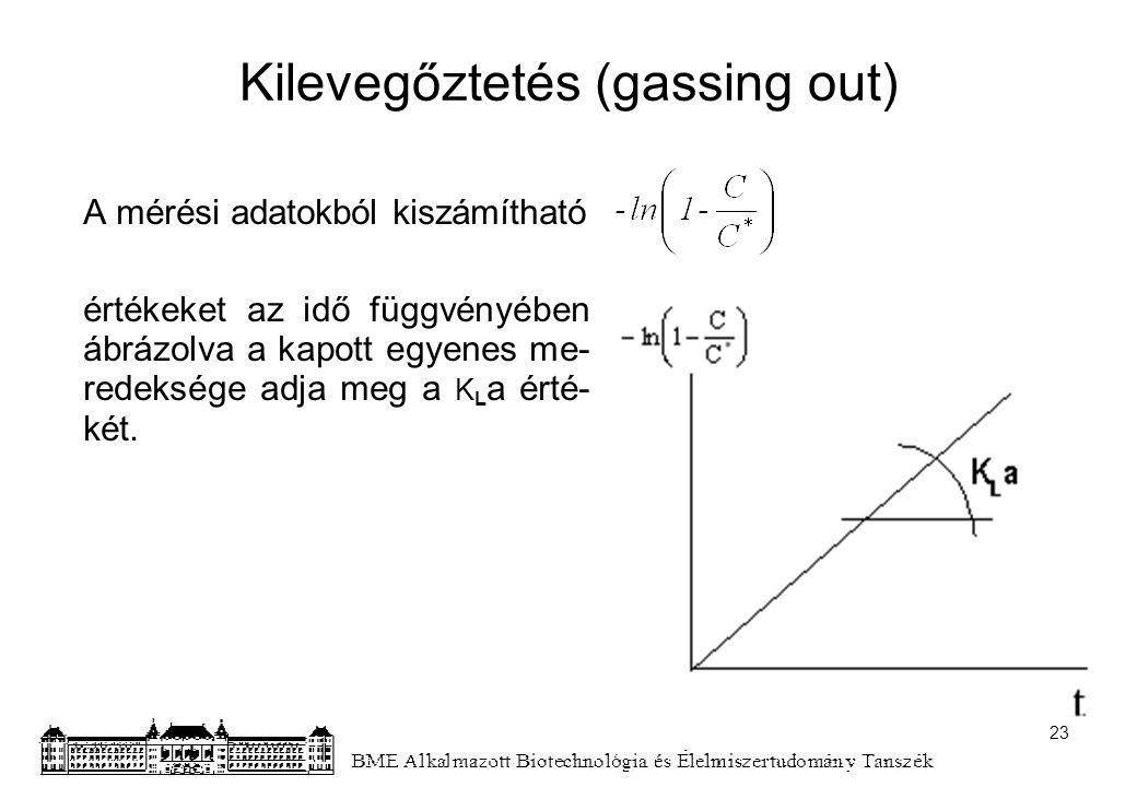 Kilevegőztetés (gassing out) A mérési adatokból kiszámítható értékeket az idő függvényében ábrázolva a kapott egyenes me- redeksége adja meg a K L a é