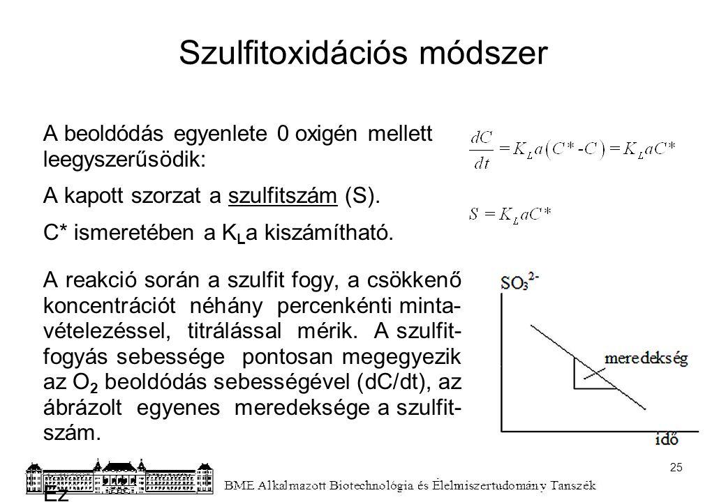 Szulfitoxidációs módszer A beoldódás egyenlete 0 oxigén mellett leegyszerűsödik: A kapott szorzat a szulfitszám (S). C* ismeretében a K L a kiszámítha