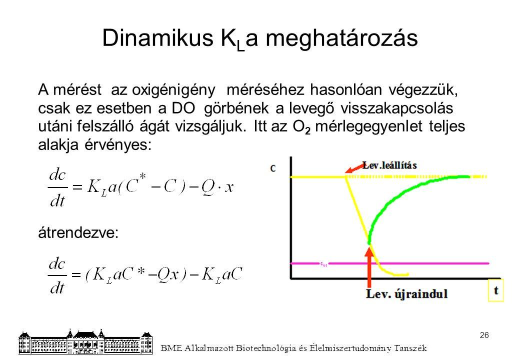 Dinamikus K L a meghatározás A mérést az oxigénigény méréséhez hasonlóan végezzük, csak ez esetben a DO görbének a levegő visszakapcsolás utáni felszá