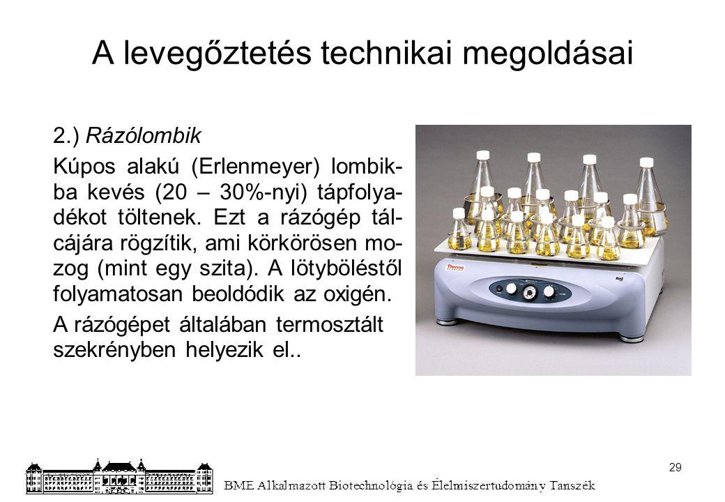 A levegőztetés technikai megoldásai 2.) Rázólombik Kúpos alakú (Erlenmeyer) lombik- ba kevés (20 – 30%-nyi) tápfolya- dékot töltenek. Ezt a rázógép tá