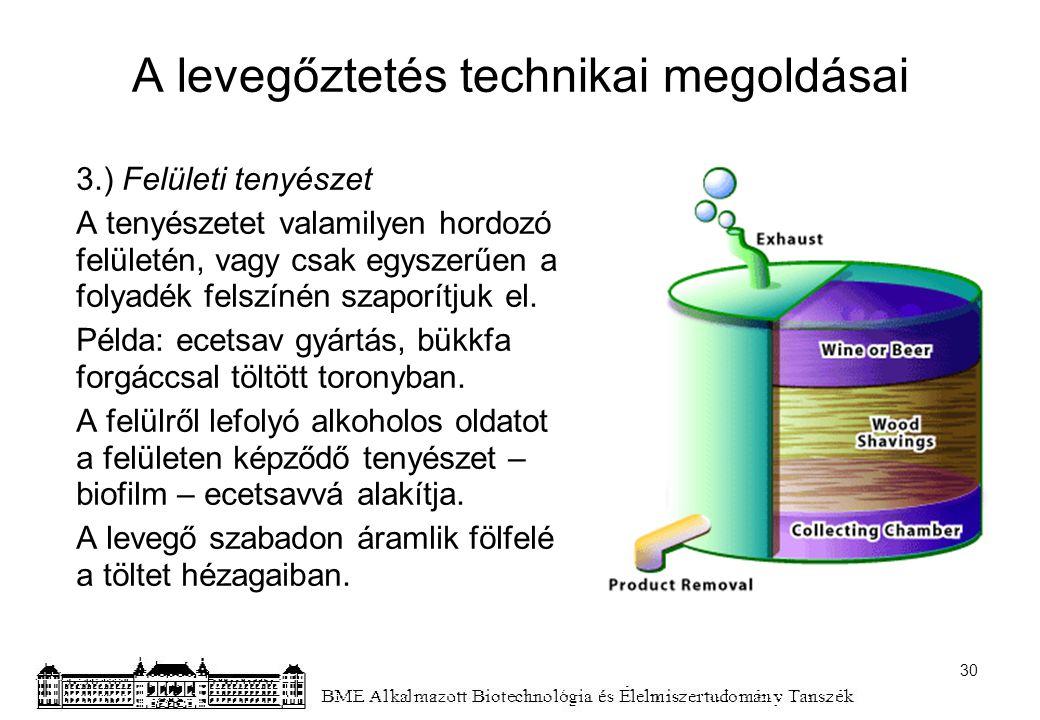 A levegőztetés technikai megoldásai 3.) Felületi tenyészet A tenyészetet valamilyen hordozó felületén, vagy csak egyszerűen a folyadék felszínén szapo