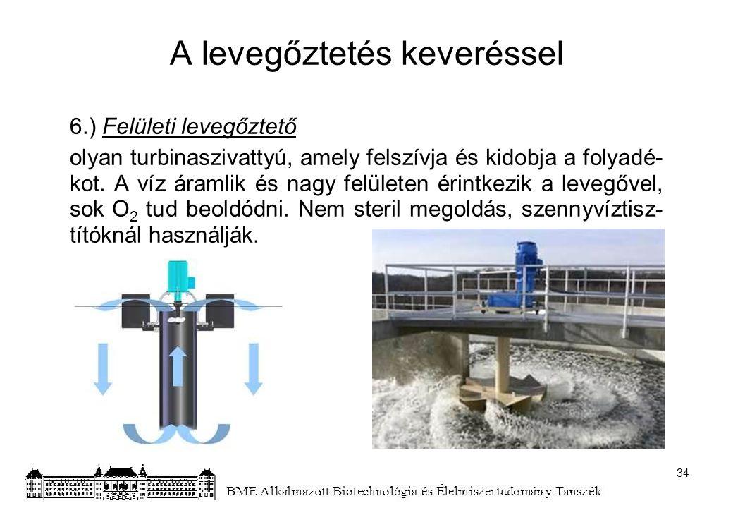 A levegőztetés keveréssel 34 6.) Felületi levegőztető olyan turbinaszivattyú, amely felszívja és kidobja a folyadé- kot. A víz áramlik és nagy felület