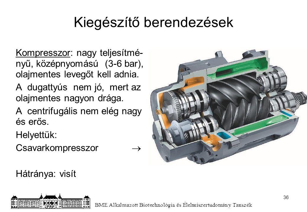 Kiegészítő berendezések 36 Kompresszor: nagy teljesítmé- nyű, középnyomású (3-6 bar), olajmentes levegőt kell adnia. A dugattyús nem jó, mert az olajm