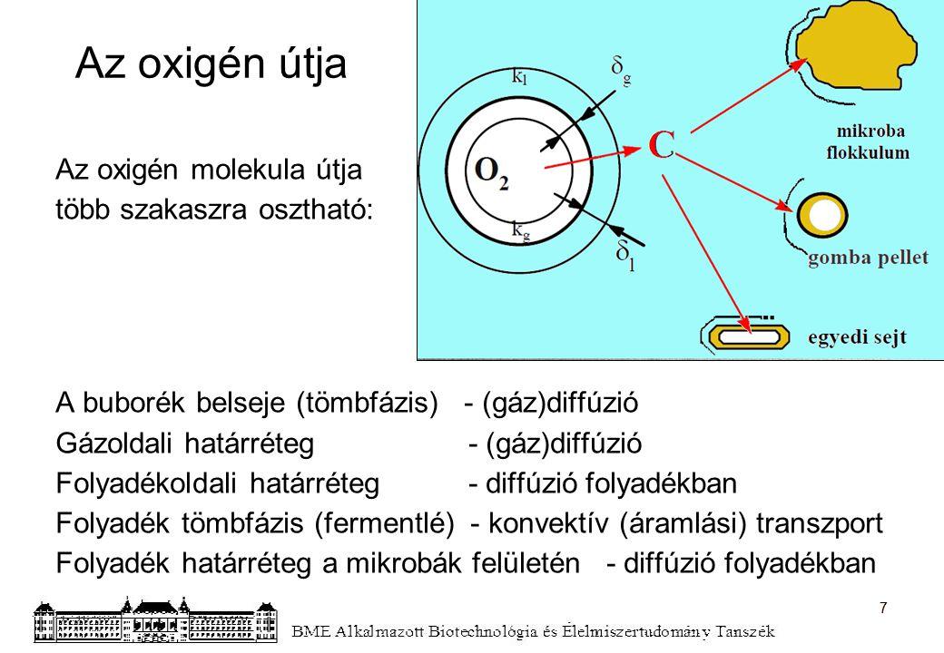 Az oxigén útja Az oxigén molekula útja több szakaszra osztható: A buborék belseje (tömbfázis) - (gáz)diffúzió Gázoldali határréteg - (gáz)diffúzió Fol