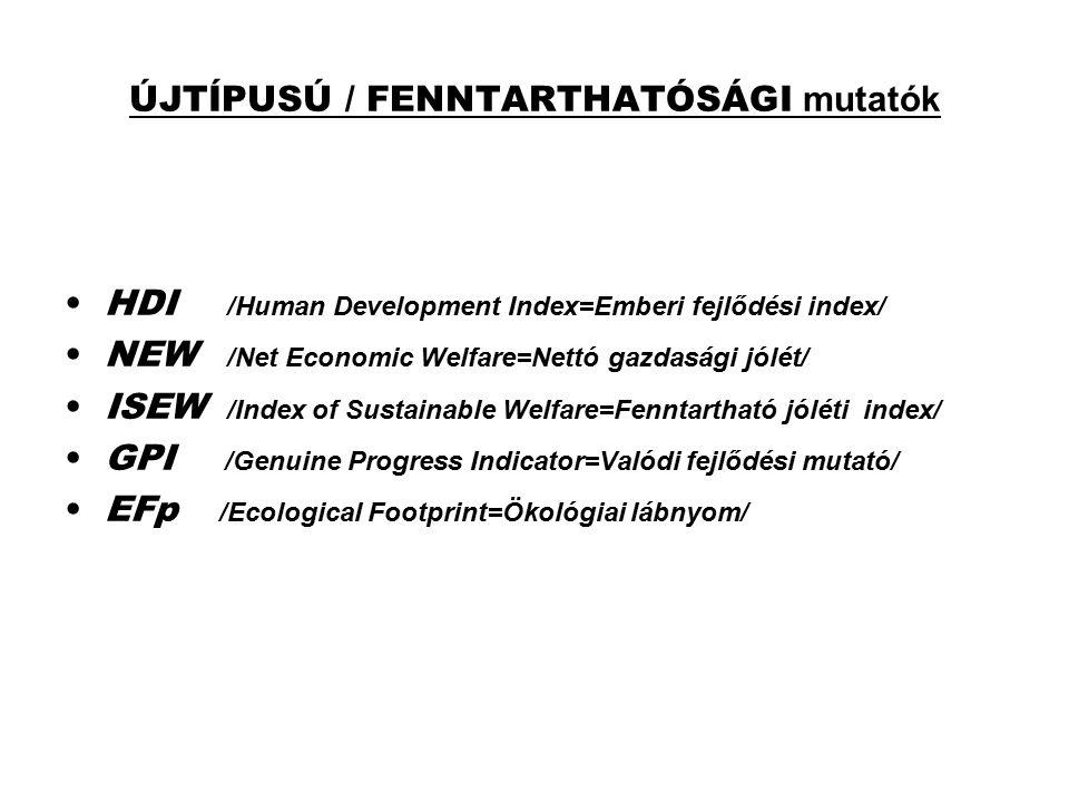 ÚJTÍPUSÚ / FENNTARTHATÓSÁGI mutatók HDI /Human Development Index=Emberi fejlődési index/ NEW /Net Economic Welfare=Nettó gazdasági jólét/ ISEW /Index