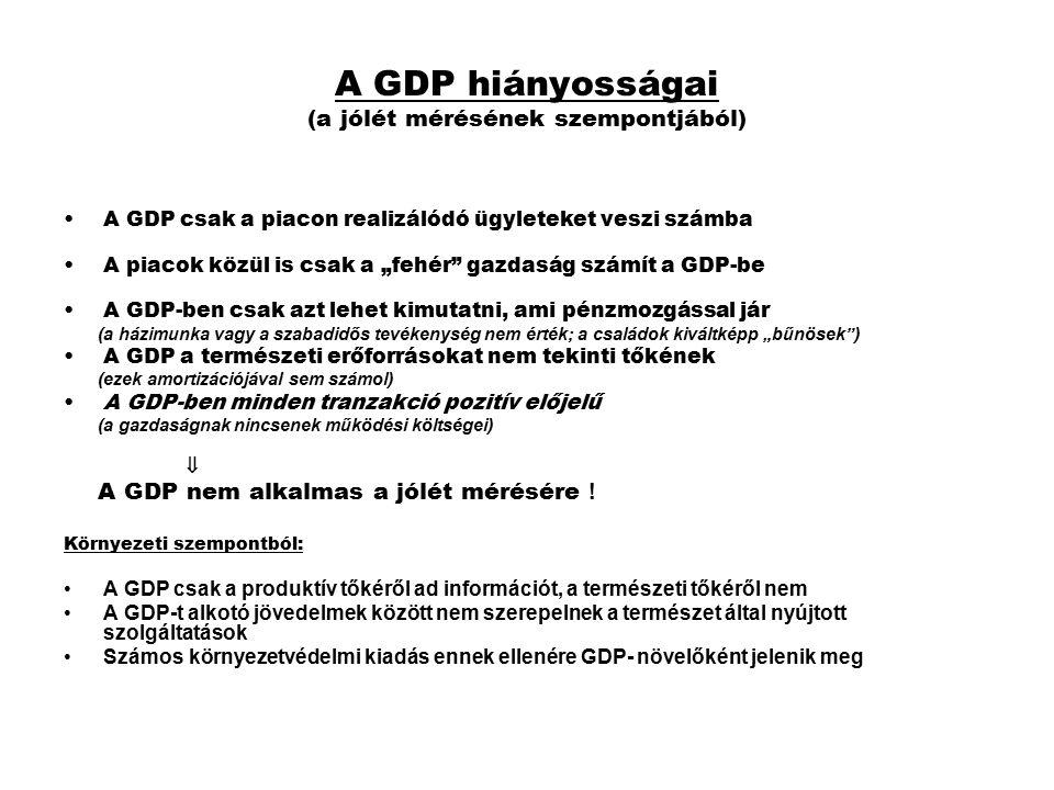 """A GDP hiányosságai (a jólét mérésének szempontjából) A GDP csak a piacon realizálódó ügyleteket veszi számba A piacok közül is csak a """"fehér"""" gazdaság"""