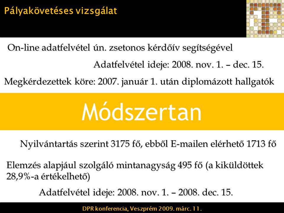 Módszertan Megkérdezettek köre: 2007. január 1.