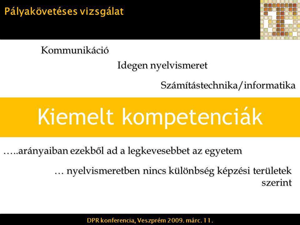 Kiemelt kompetenciák Kommunikáció Számítástechnika/informatika …..arányaiban ezekből ad a legkevesebbet az egyetem … nyelvismeretben nincs különbség képzési területek szerint Pályakövetéses vizsgálat DPR konferencia, Veszprém 2009.