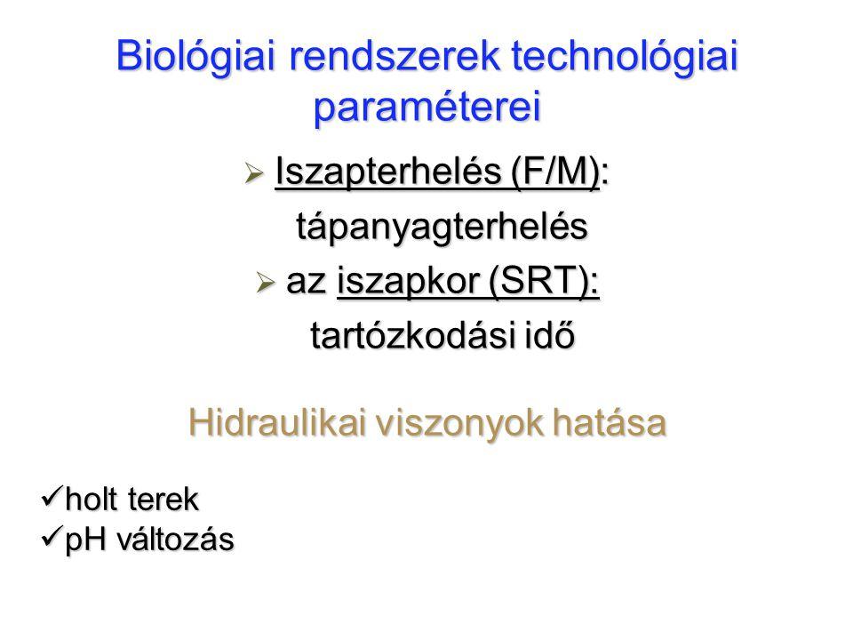 Biológiai rendszerek technológiai paraméterei  Iszapterhelés (F/M): tápanyagterhelés  az iszapkor (SRT): tartózkodási idő Hidraulikai viszonyok hatá