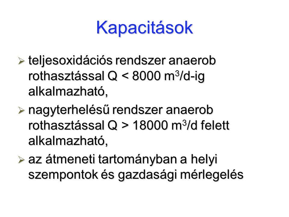 Kapacitások  teljesoxidációs rendszer anaerob rothasztással Q < 8000 m 3 /d-ig alkalmazható,  nagyterhelésű rendszer anaerob rothasztással Q > 18000