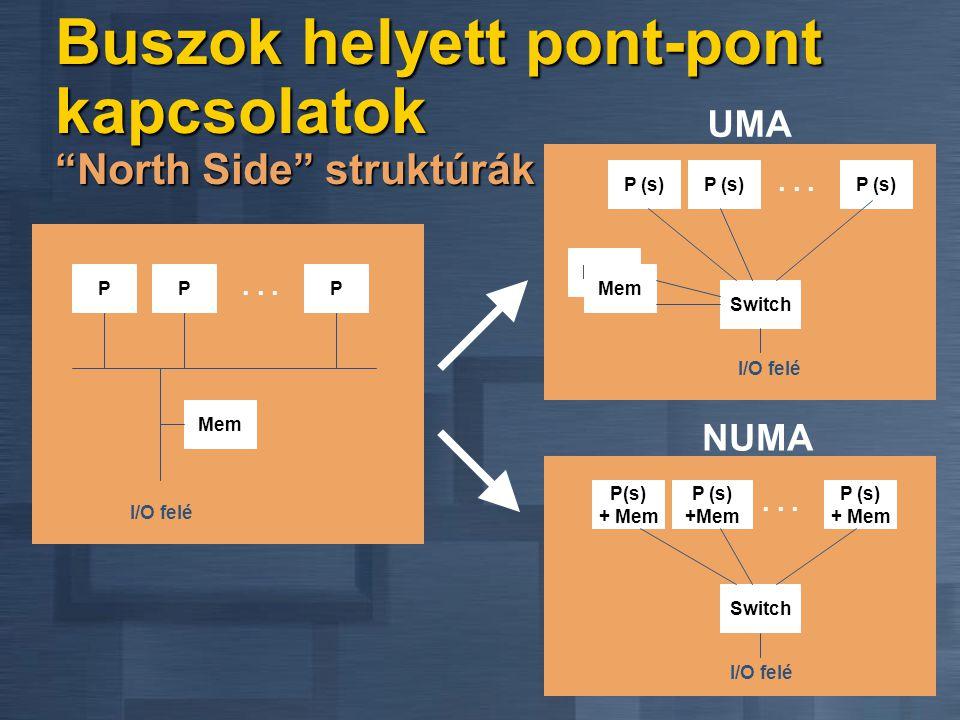 A buszok és a processzorok fejlődési üteme Moore törvénye vs. Maxwell egyenletek 0 500 1000 1500 2000 2500 3000 19951996199719981999200020012002 Év Fr