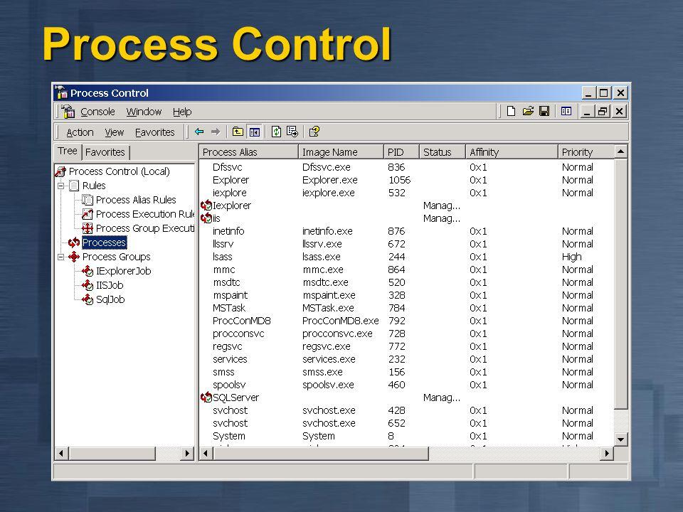 Job Object Névvel ellátható, levédhető, örökölhető, megosztható objektum, amely egy processz készletet vezérel Névvel ellátható, levédhető, örökölhető