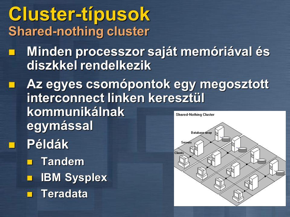 Cluster-típusok Shared-disk cluster Minden processzor közvetlen eléréssel rendelkezik minden diszkhez Minden processzor közvetlen eléréssel rendelkezi