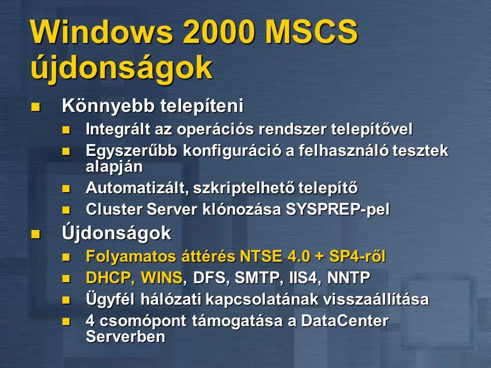 Microsoft Cluster Server Shared nothing elvű Shared nothing elvű Magas rendelkezésre állást biztosít Magas rendelkezésre állást biztosít Nem hibatűrő.