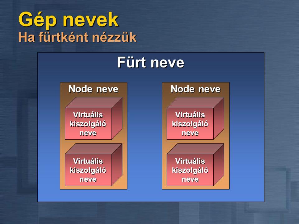 Cluster Server Demó \\AUTOCS1 192.168.1.11 \\AUTOCS2 192.168.1.12 \\AUTOCS 192.168.1.10 Interconnect Public net