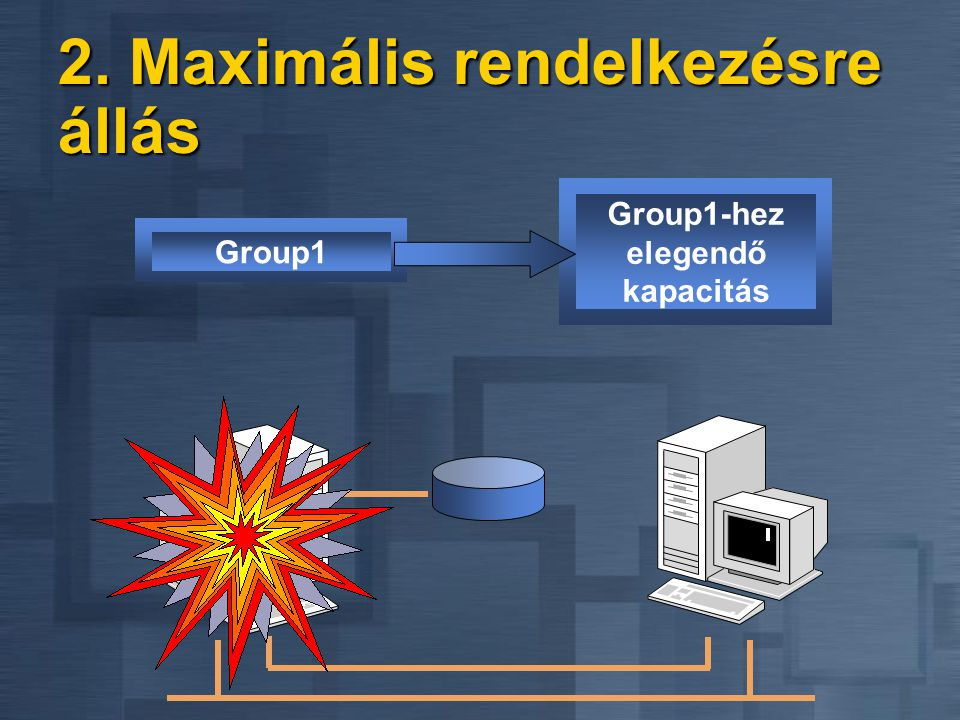 1. Magas rendelkezésre állás statikus terhelés elosztással Group1 Group2-höz elegendő kapacitás Group2 Group1-hez elegendő kapacitás