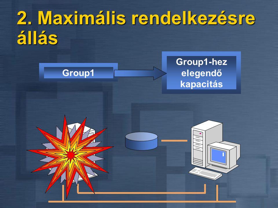 2. Maximális rendelkezésre állás Group1 Group1-hez elegendő kapacitás