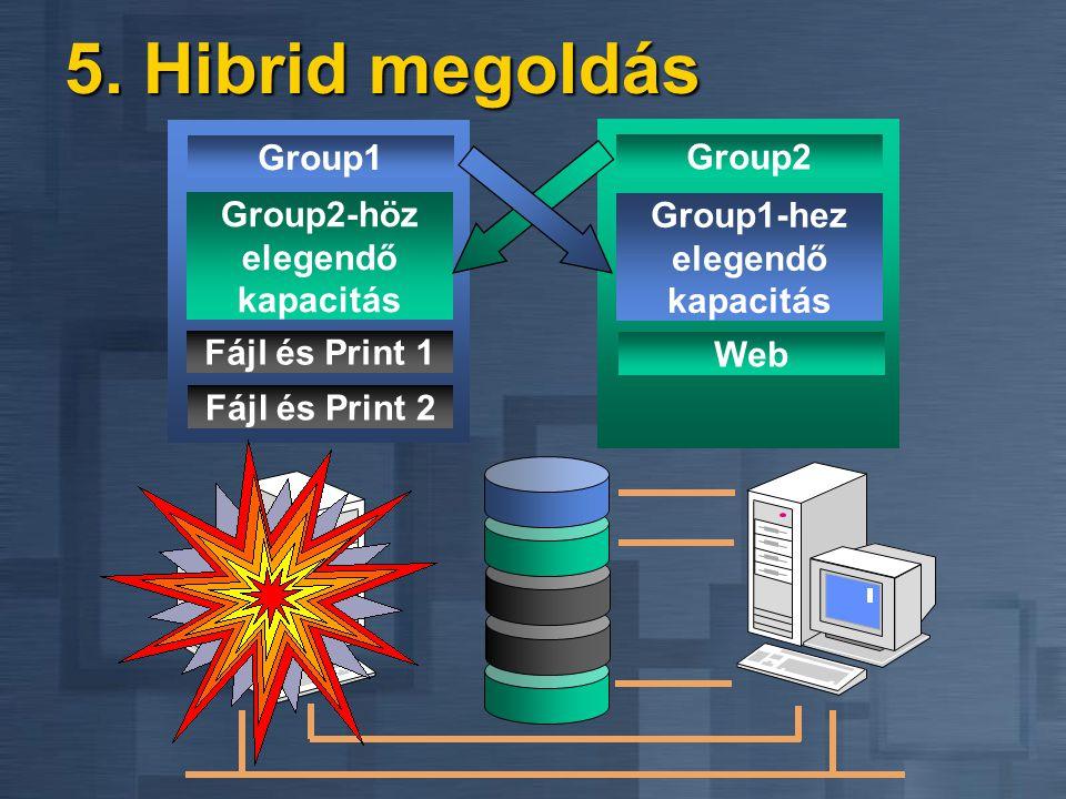 5. Hibrid megoldás Group1 Group2-höz elegendő kapacitás Group2 Group1-hez elegendő kapacitás Fájl és Print 1 Web Fájl és Print 2