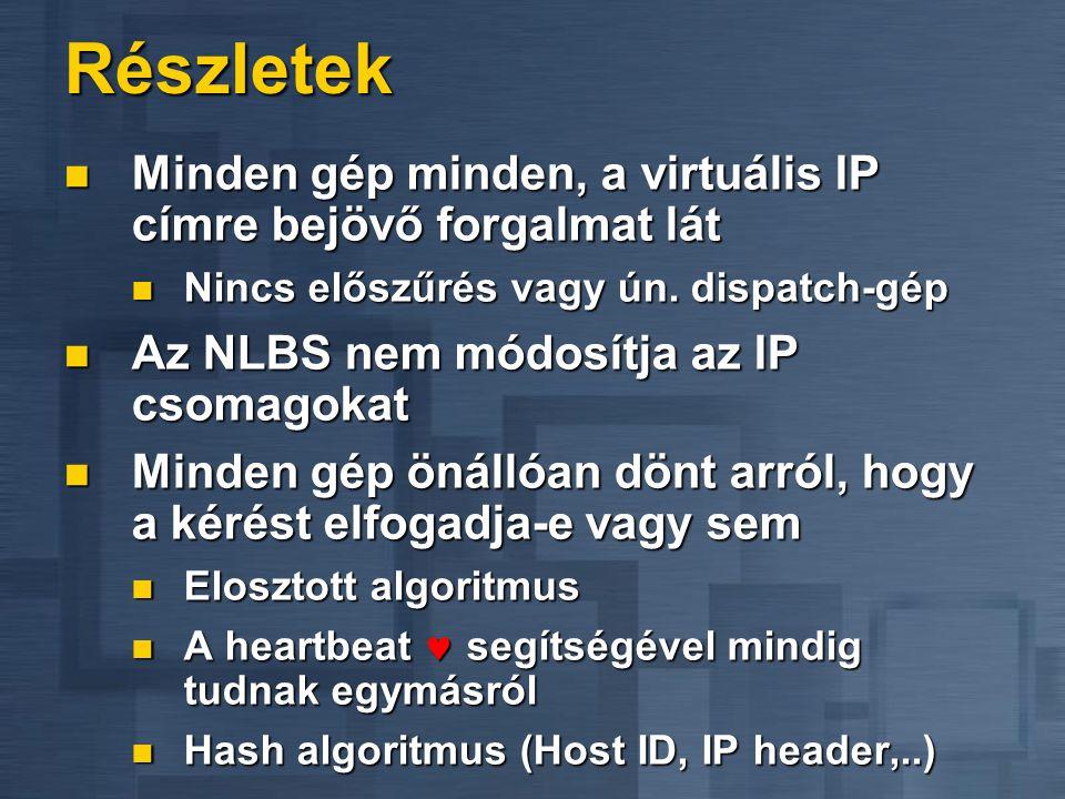 ügyfelek Dedikált IP: 1.1.1.5 Virtuális IP: 1.1.1.1 Dedikált IP: 1.1.1.2 Virtuális IP: 1.1.1.1 Dedikált IP: 1.1.1.3 Virtuális IP: 1.1.1.1 Dedikált IP: