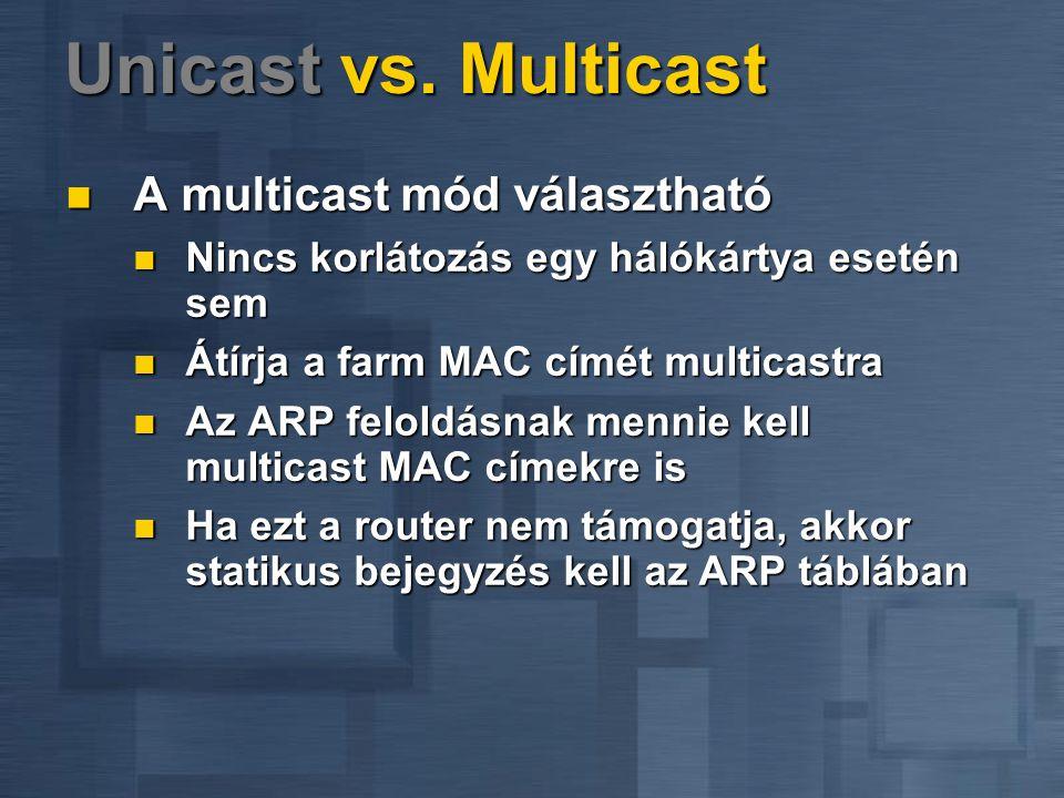 Unicast vs. Multicast Alapértelmezett a Unicast Alapértelmezett a Unicast Egy hálókártya esetén megszorítások Egy hálókártya esetén megszorítások Nem