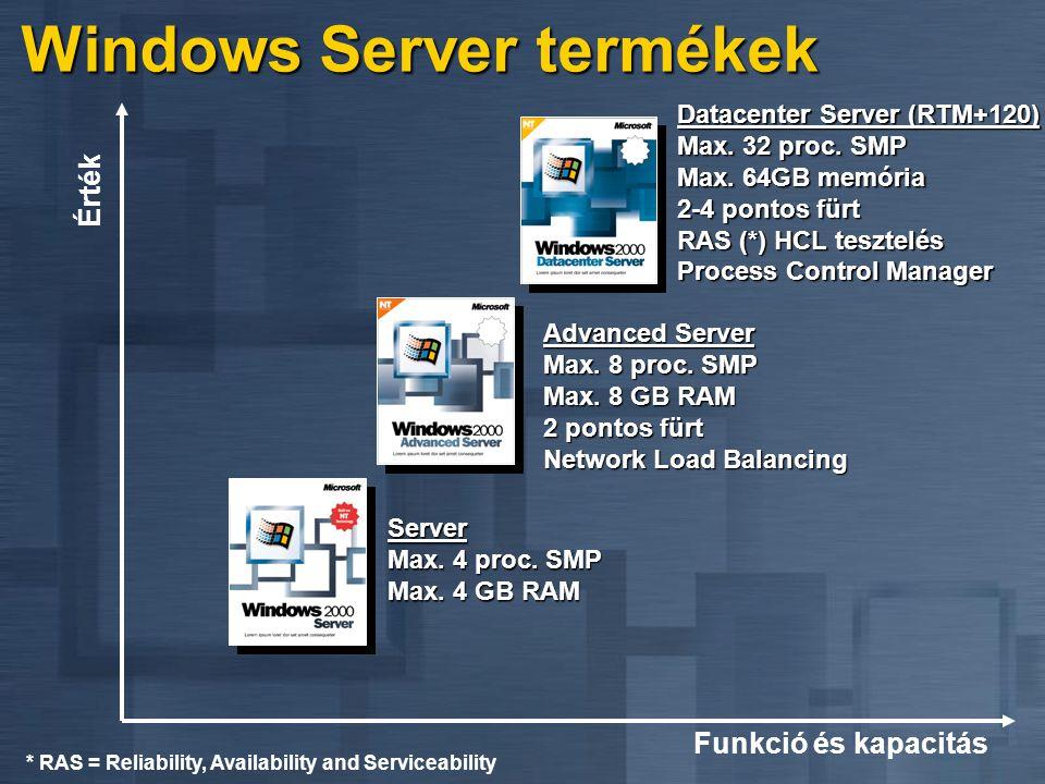 Ügyfél Web farm vagy más IP alapú szolgáltatás SQL, Exchange, Fájl Network Load Balancing Cluster Service COM+ komponensek Component Load Balancing (COM+) Alkalmazás kiszolgálók Windows 2000 fürtözés 1 2 32 3 … 1 2 16 … 4 3 1 2 3 4