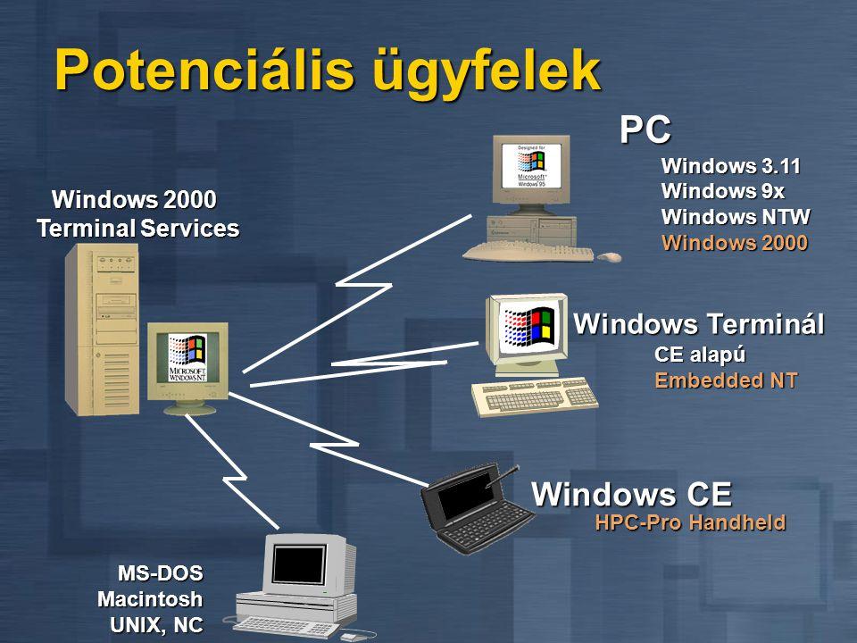 Az alapkoncepció Windows 2000 Az alkalmazás a kiszolgálón fut...11 … elküldi a felhasználói felület változásait... 22 … amelyek megjelennek az ügyfélg