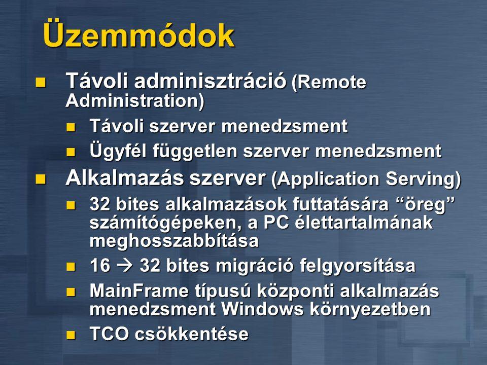 Windows 2000 Terminal Services Windows Terminál CE alapú Embedded NT PC Windows 3.11 Windows 9x Windows NTW Windows 2000 MS-DOS Macintosh UNIX, NC Pot