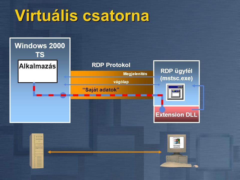 Új szolgáltatások Ügyfél szoftver HPC-Pro (WinCE) -ra Ügyfél szoftver HPC-Pro (WinCE) -ra RDP teljesítmény növekedés RDP teljesítmény növekedés Bitmap