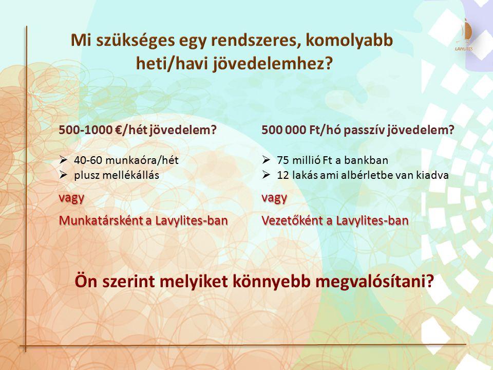 500 000 Ft/hó passzív jövedelem?  75 millió Ft a bankban  12 lakás ami albérletbe van kiadvavagy Vezetőként a Lavylites-ban 500-1000 €/hét jövedelem